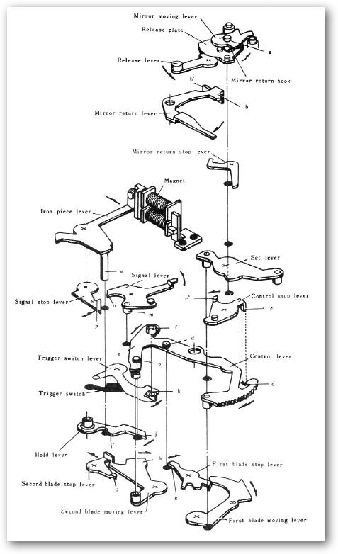 Shutter system